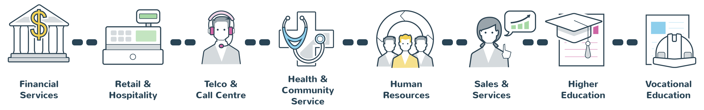 Our Guroo Producer team is experienced in building award-winning eLearning solutions for Financial Services, Retail & Hospitality, Telco & Call Centre, Health & Community Service, Human Resources, Sales & Services, Higher Education and Vocational Education.