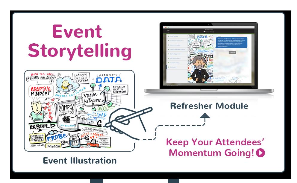 eventStorytelling